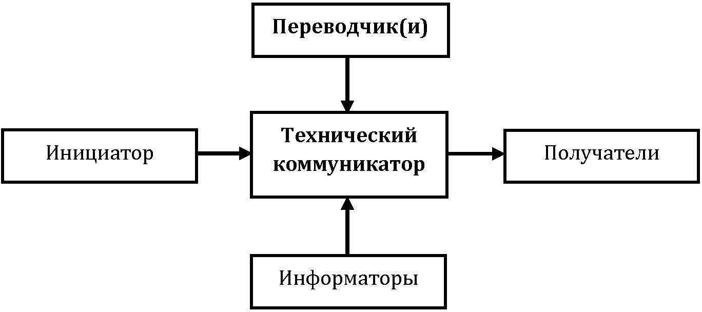 журнал переводчиков мосты, pdf
